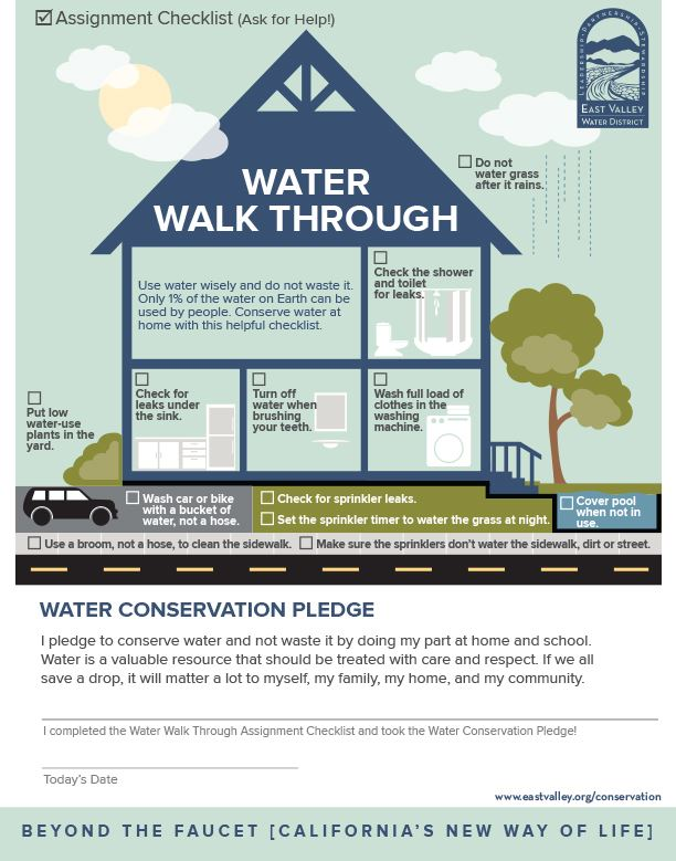 Water Pledge